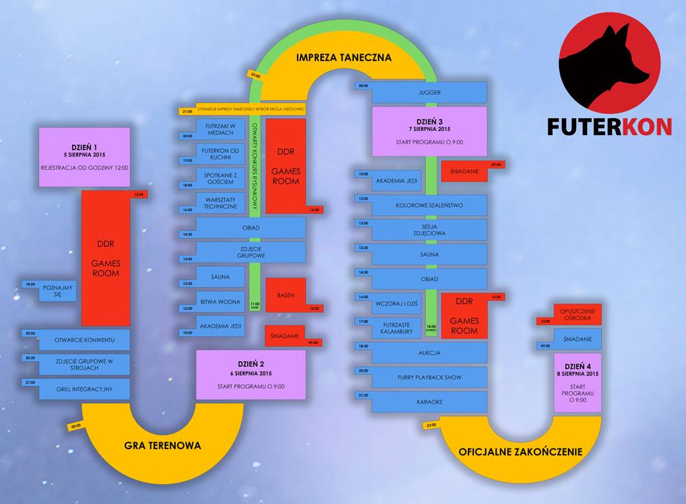 Program konwentu Futerkon 2015
